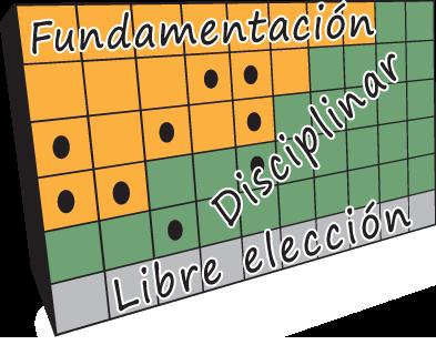 componentes_pregrado1